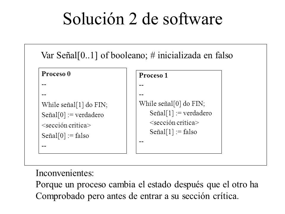 Solución 2 de software Var Señal[0..1] of booleano; # inicializada en falso. Proceso 0. -- While señal[1] do FIN;